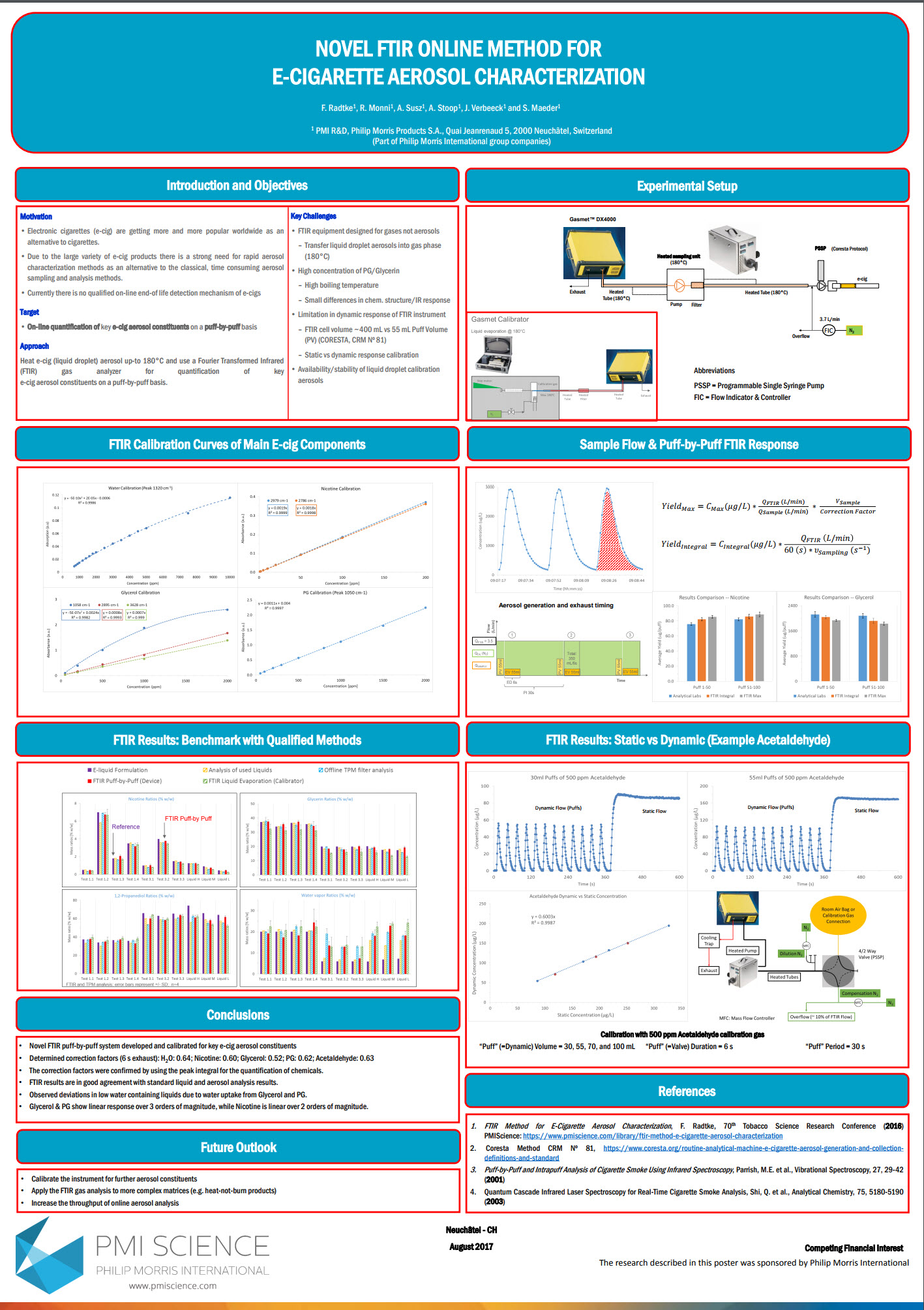 EAC 2017 Monni Novel FTIR online method for e-cigarette aerosol characterization Screenshot