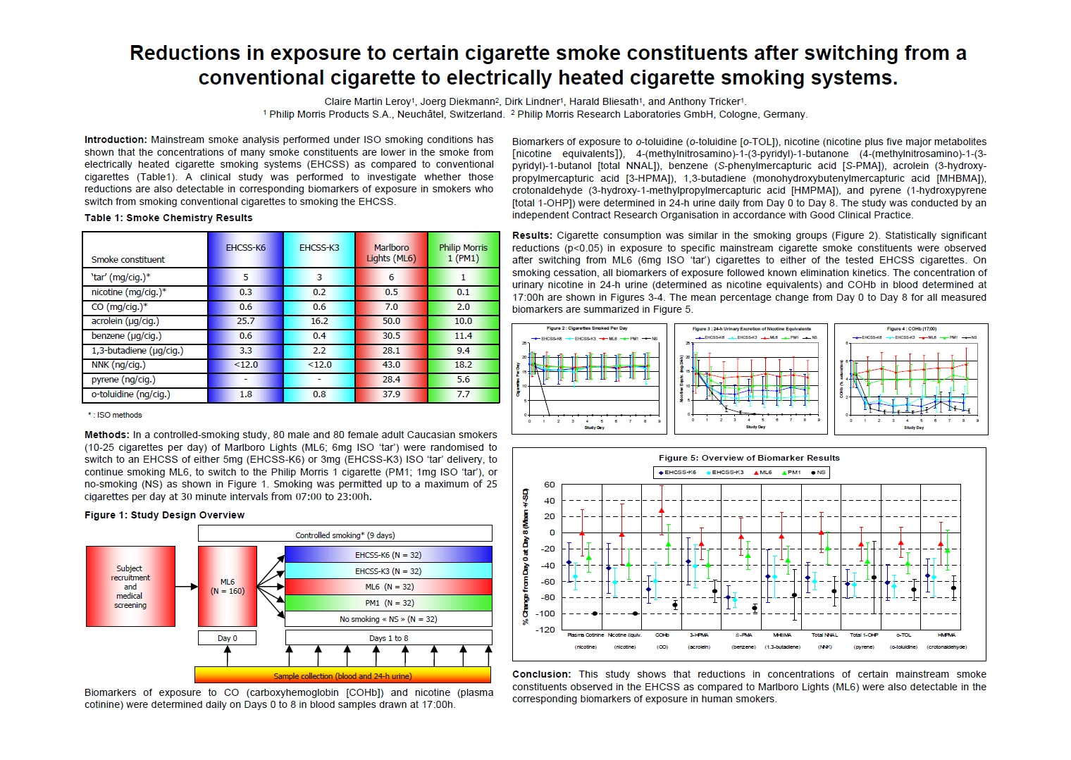 Leroy_Reductions in exposure to certain cigarette smoke constituents