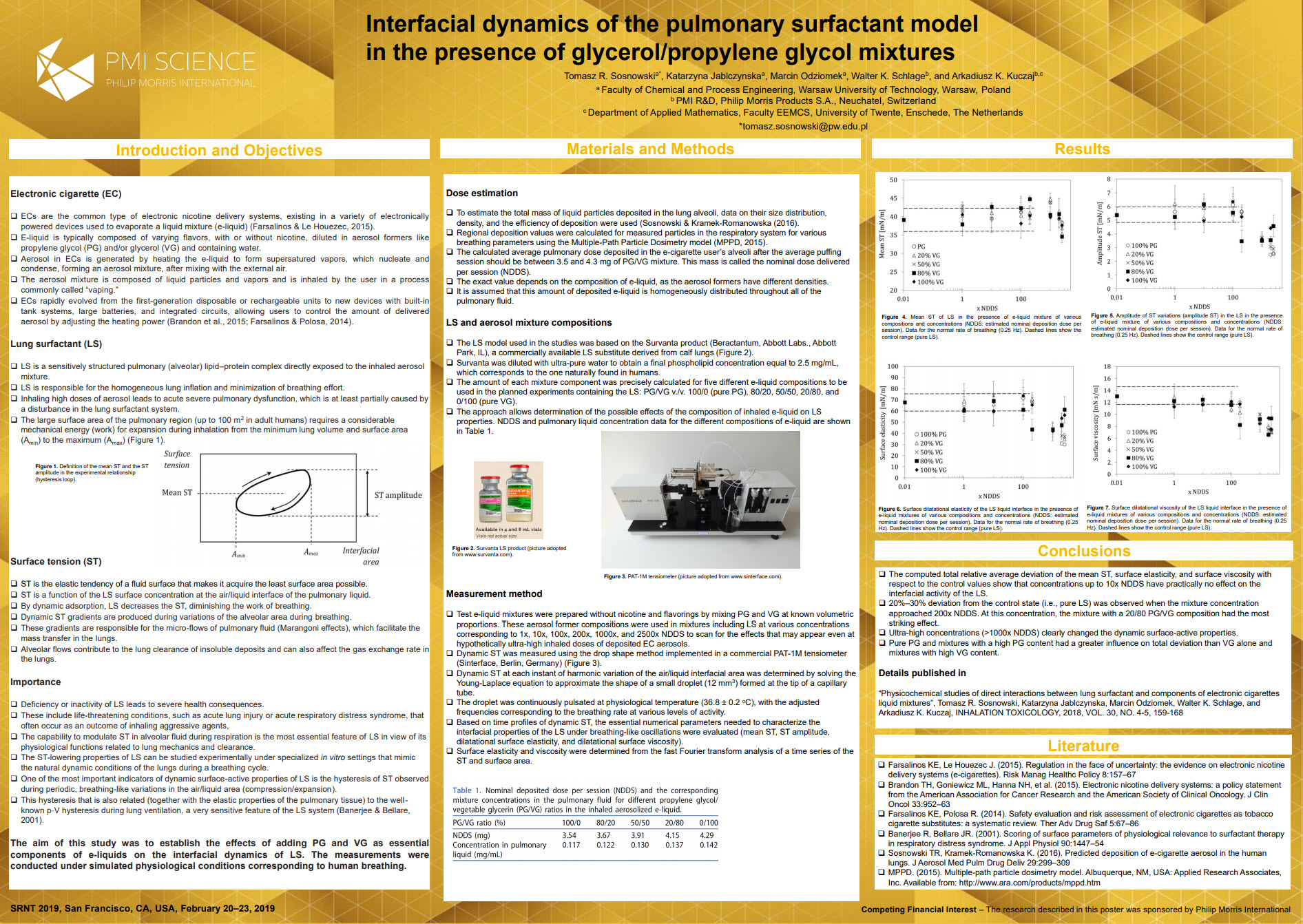 A. Kuczaj_ Interfacial dynamics of the model pulmonary surfactant_