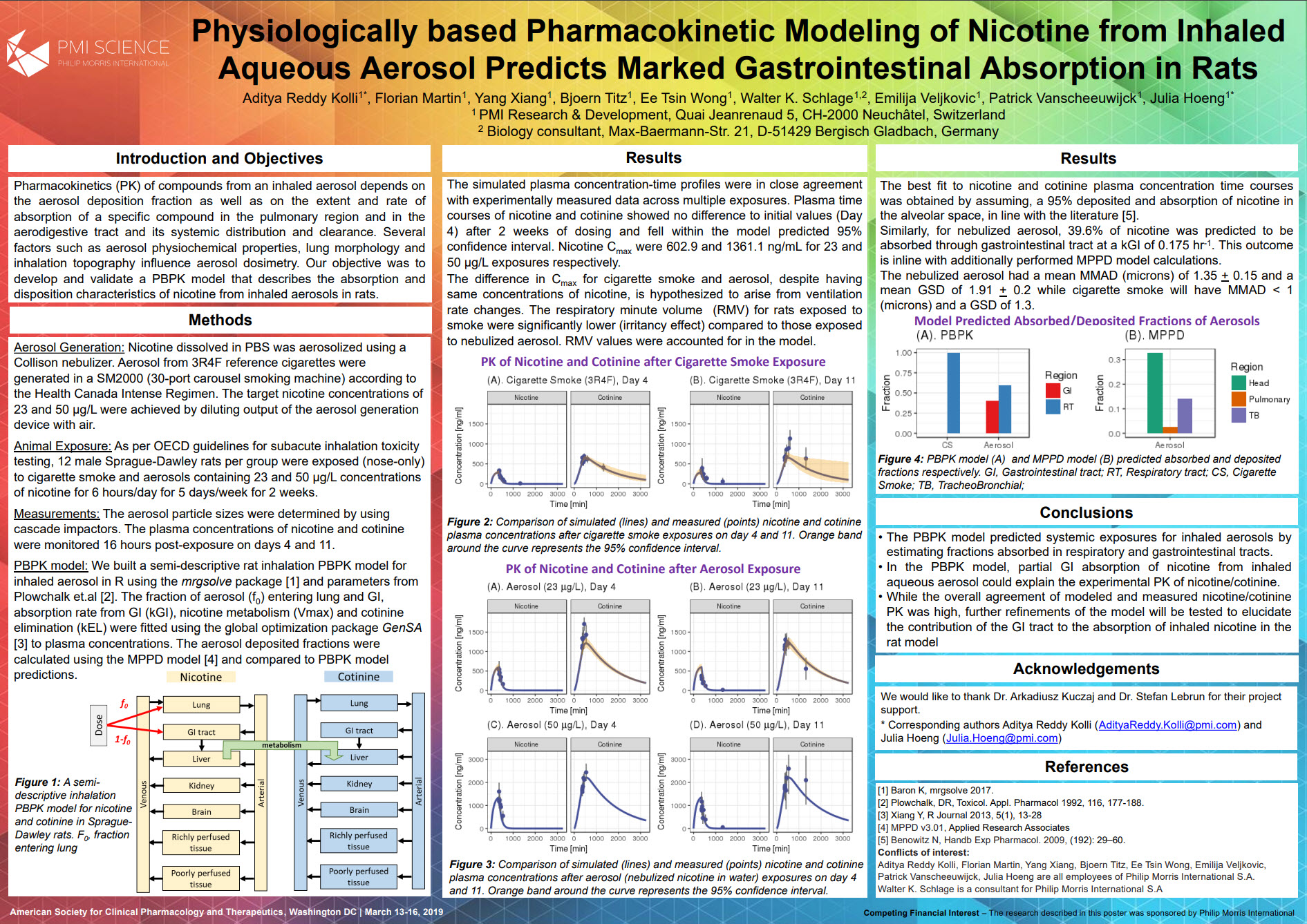 A.R.Kolli_2019_Physiologically based Pharmacokinetic Modeling of Inhaled Aerosol Predicts Marked_