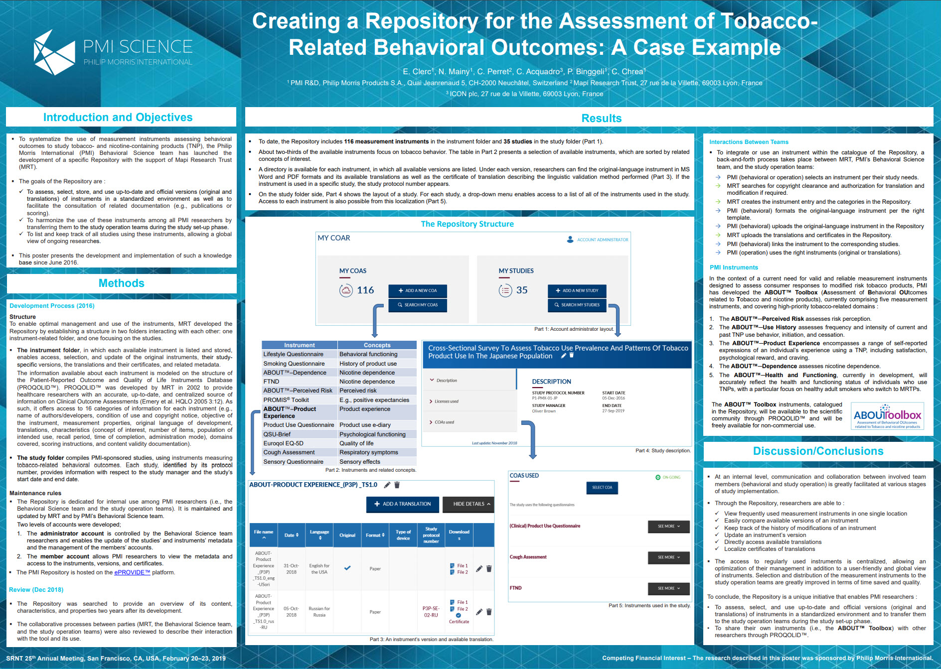 C. Chrea Creating a Repository for the Assessment of Tobbaco-Related Behavioral Outcomes
