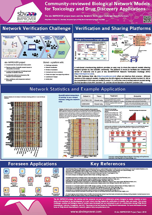 community-reviewed-biological-network-models-for