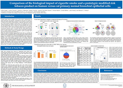 comparison-of-the-biological-impact-of-cigarette-smoke-and-a-prototypic-modified-risk-tobacco-produc