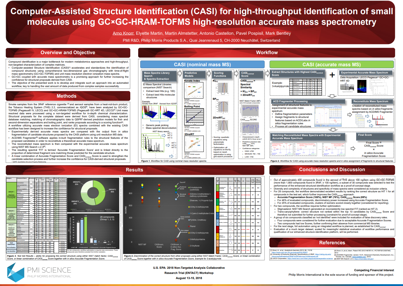 Computer-Assisted Structure Identification (CASI) for high-throughput identification of small molecules