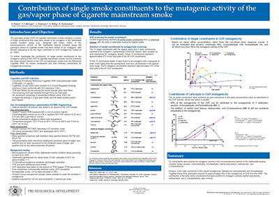 contribution-of-single-smoke-constituents-to-the-mutagenic-activity-of-the-gas-vapor-phase-of-cigare