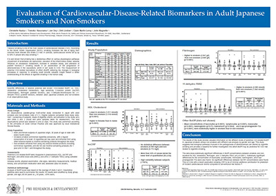 evaluation-of-cardiovascular‐disease‐related-biomarkers-in-adult-japanese-smokers-and-non‐smokers