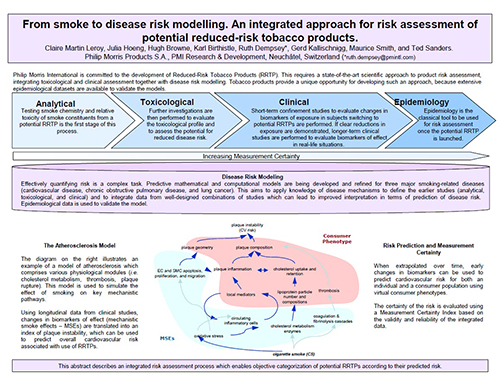 from-smoke-to-disease-risk-modelling.-an-integrated-approach-for