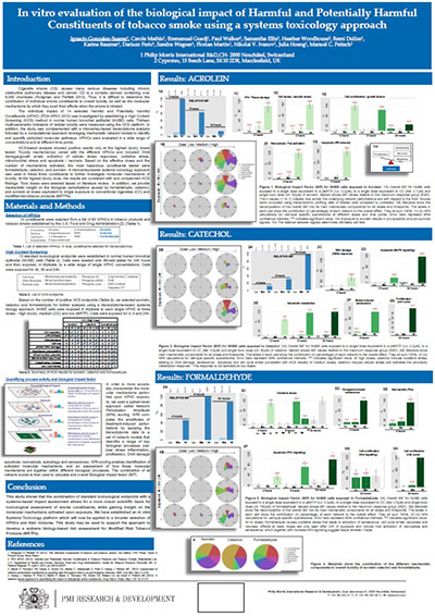 in-vitro-evaluation-of-the-biological-impact-of-harmful-and-potentially-harmful-constituents-of-toba