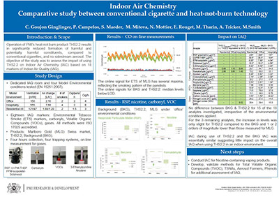 indoor-air-chemistry-comparative-study-between-conventional-cigarette-and-heat-not-burn-technology