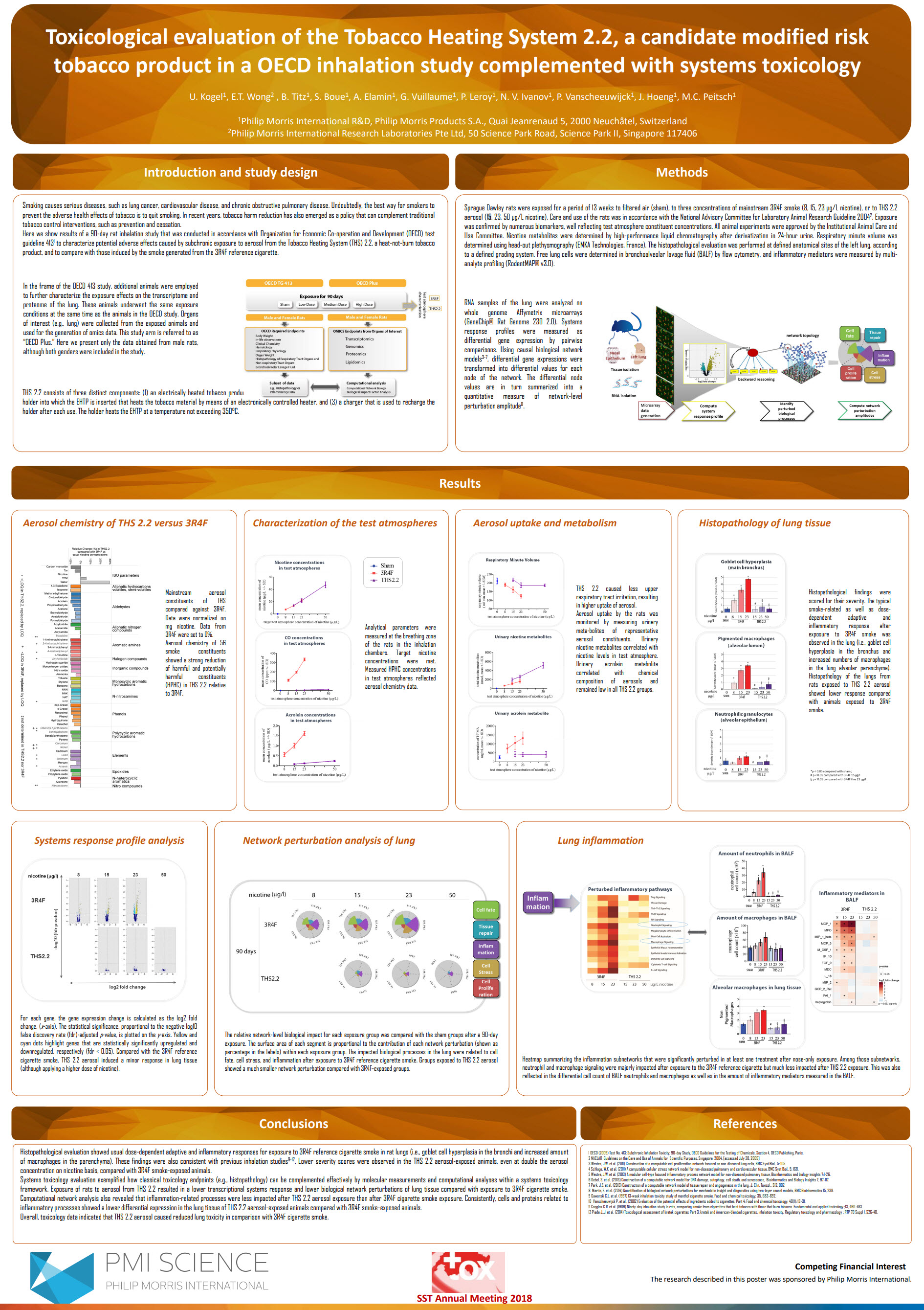 K.Ulrike_Toxicological evaluation of the tobacco Heating System 2