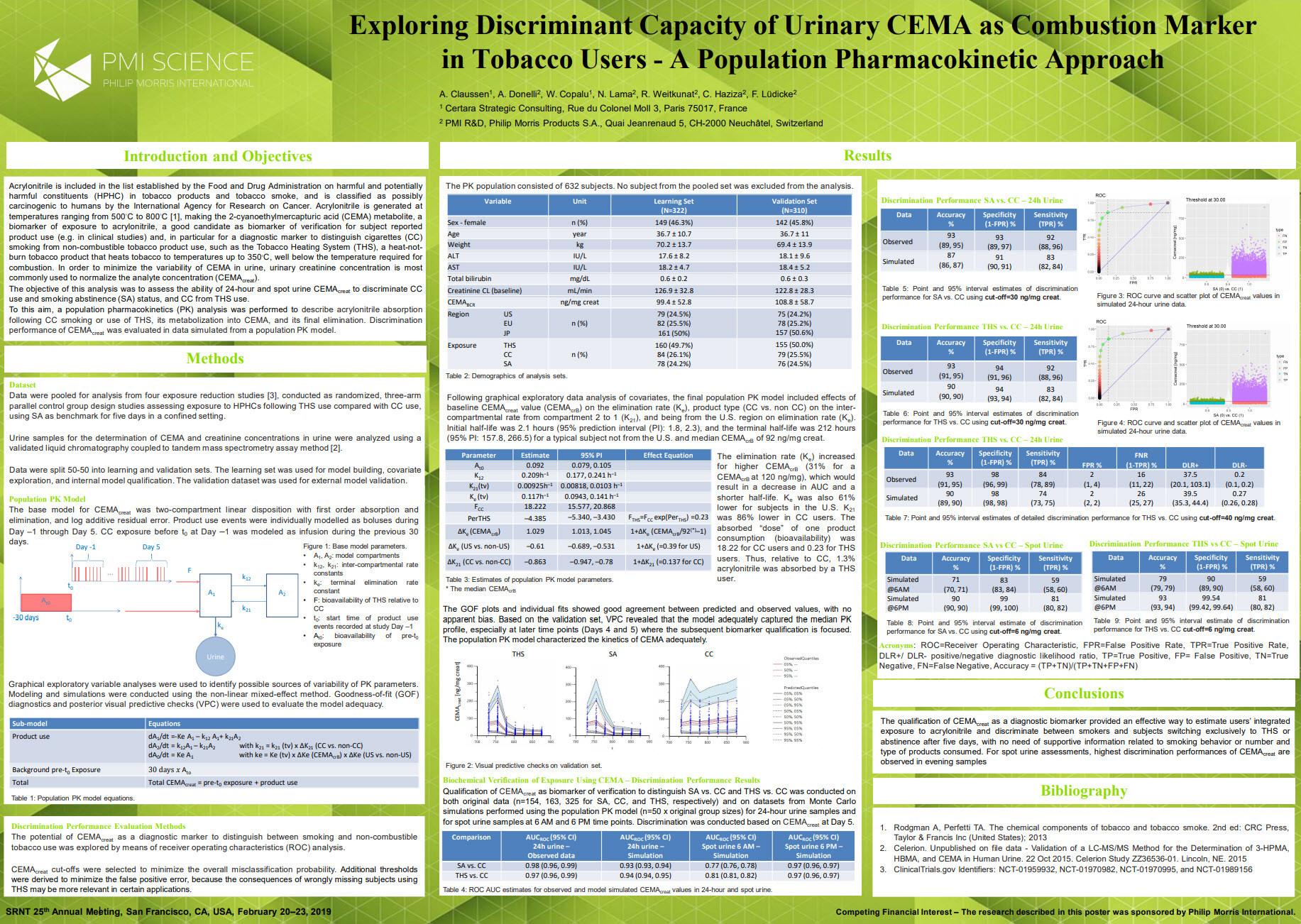 N. Lama_Exploring discriminant capacitiy for urinary CEMA as combustion marker