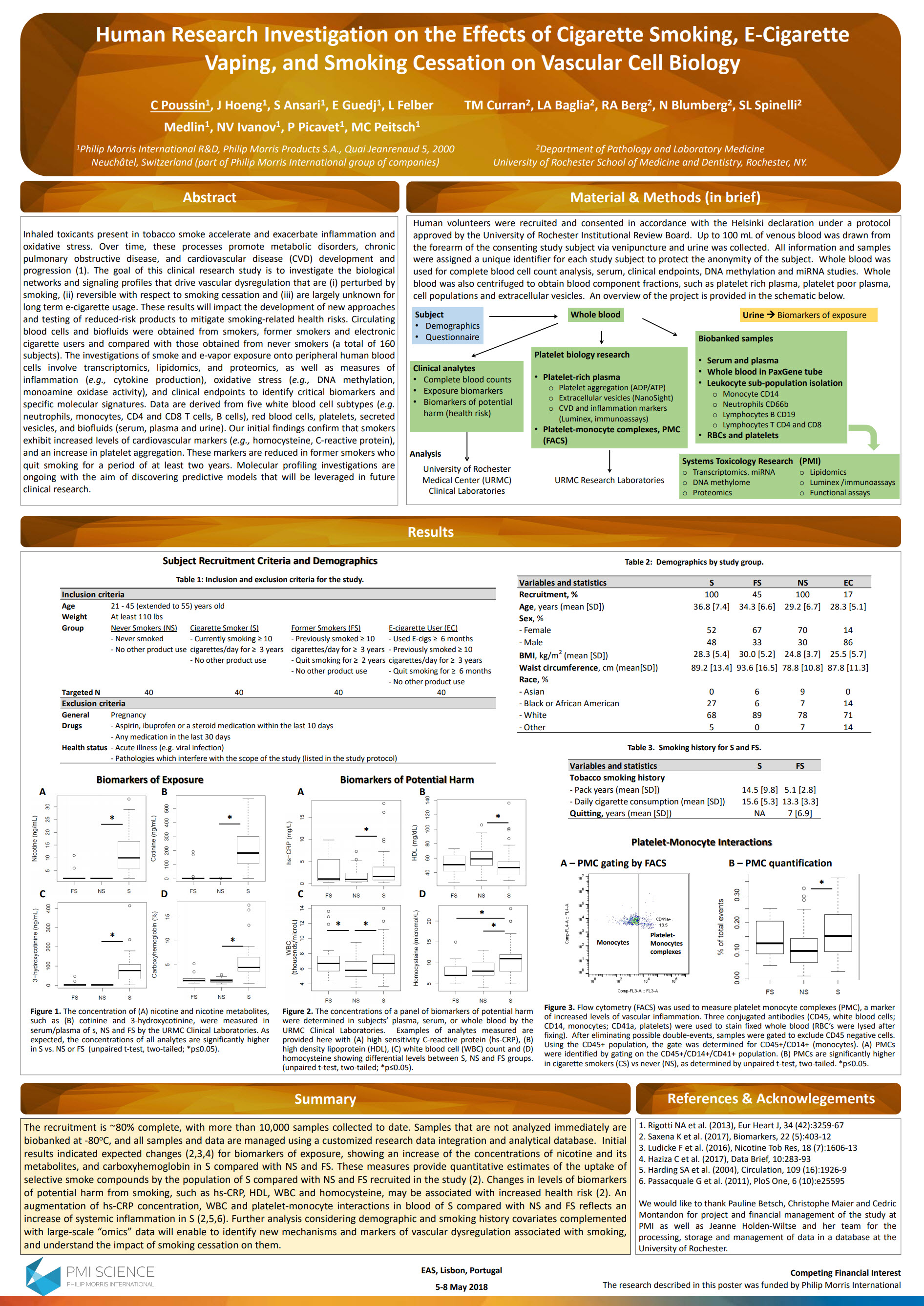 Poster_EAS_Lisbon_May2018_Screenshot