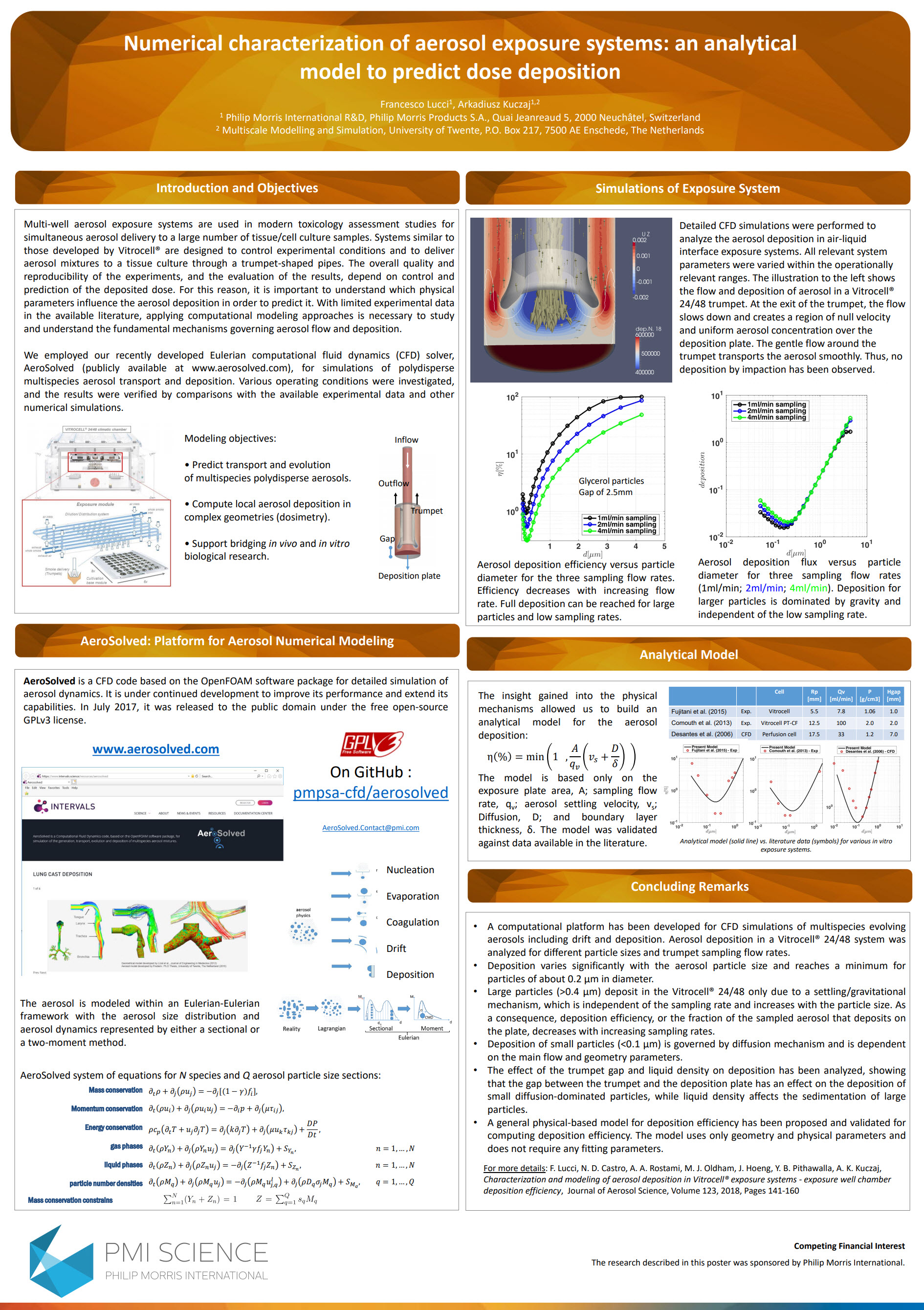 Poster_F. Lucci Numerical characterization of aerosol exposure systems_an analytical model to predict dose deposition