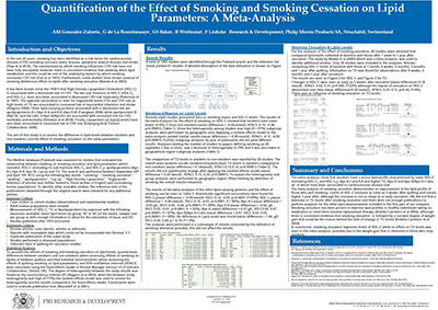 quantification-of-the-effect-of-smoking-and-smoking-cessation-on-lipid-parameters-a-meta-analysis