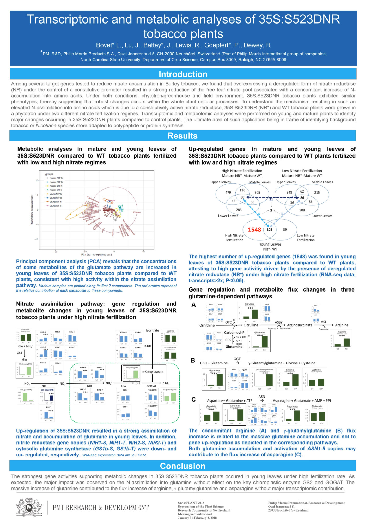 SwissPLANT2018_LBovet_Transcriptomic and metabolic analyses_Screenshot